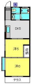 多摩川駅 徒歩35分2階Fの間取り画像