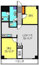 鶴見駅 徒歩7分3階Fの間取り画像