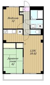 サニーコート南台1階Fの間取り画像