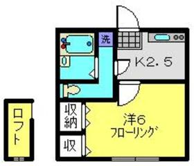 東山田駅 徒歩25分1階Fの間取り画像