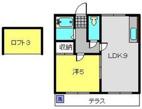 フラリッシュ鶴見1階Fの間取り画像