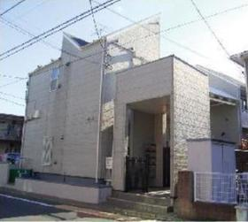 荻窪駅 徒歩9分の外観画像