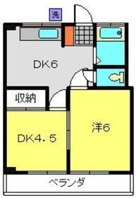 ヨシザワマンション2階Fの間取り画像