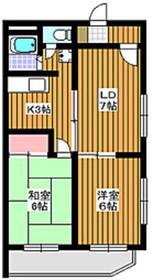 下赤塚駅 徒歩14分2階Fの間取り画像