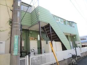 キャロットハウス町田の外観画像