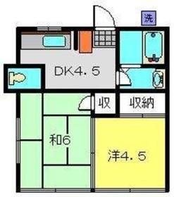 羽沢横浜国大駅 徒歩27分2階Fの間取り画像