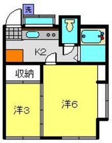 星川駅 徒歩25分2階Fの間取り画像