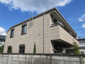 西荻窪駅 徒歩18分の外観画像