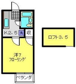 ファニーエンドウ2階Fの間取り画像