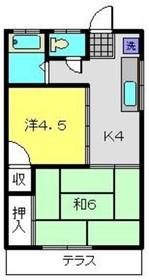 綱島駅 徒歩18分1階Fの間取り画像
