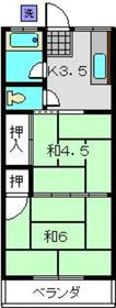 新羽駅 徒歩26分2階Fの間取り画像