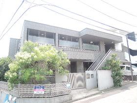 サニーヒルズ東神奈川の外観画像