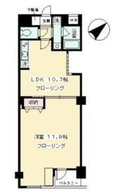 表参道駅 徒歩5分2階Fの間取り画像