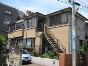 綱島駅 徒歩9分の外観画像