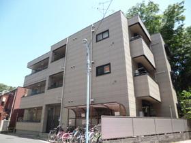 阿佐ヶ谷駅 徒歩6分の外観画像