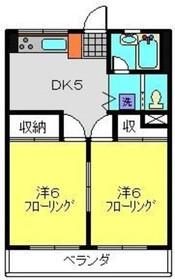 鴨居駅 徒歩3分4階Fの間取り画像