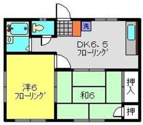 アネックス No.31階Fの間取り画像