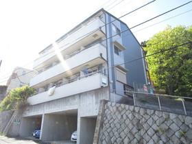 読売ランド前駅 徒歩12分の外観画像
