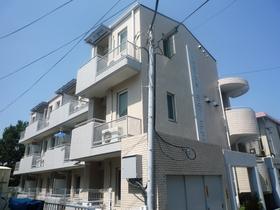 ベルトピア新松戸の外観画像