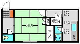 高成田アパート1階Fの間取り画像