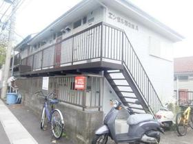 読売ランド前駅 徒歩11分の外観画像