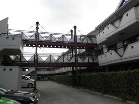 スカイ・ブリッジの外観画像