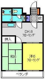 ウィズ妙蓮寺3rd2階Fの間取り画像