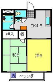 昭栄マンション2階Fの間取り画像