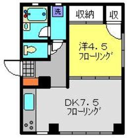 新丸子駅 徒歩4分2階Fの間取り画像