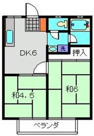 フジハイツ2階Fの間取り画像