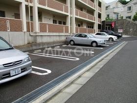 サンリットグローヴ駐車場