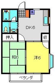 すずきハイツB棟2階Fの間取り画像