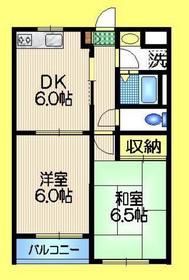 八幡山駅 徒歩7分3階Fの間取り画像
