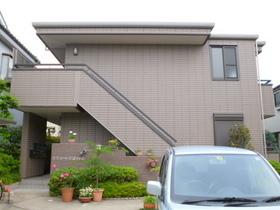 ひばりケ丘駅 徒歩8分の外観画像