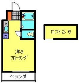 星川駅 徒歩26分2階Fの間取り画像