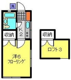 日吉駅 徒歩7分2階Fの間取り画像