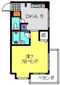 武蔵中原駅 徒歩12分2階Fの間取り画像