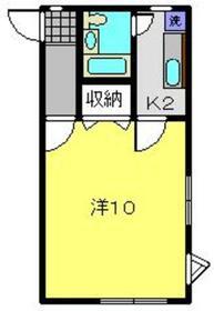 ハウス岡沢No.21階Fの間取り画像