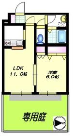 二子玉川駅 徒歩8分1階Fの間取り画像