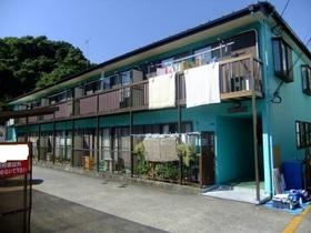 日吉本町駅 徒歩28分の外観画像