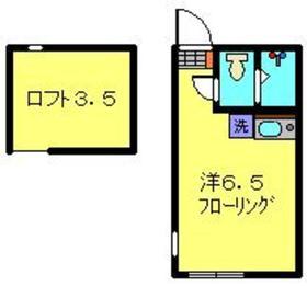 武蔵中原駅 徒歩18分2階Fの間取り画像