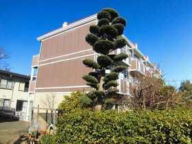 二子新地駅 徒歩29分の外観画像