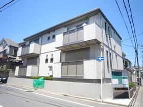 プレミール桜新町の外観画像