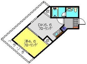 クレドメゾン東神奈川1階Fの間取り画像