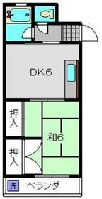 新川崎駅 徒歩3分1階Fの間取り画像
