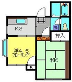 北新横浜駅 徒歩25分1階Fの間取り画像