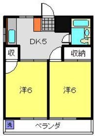 武蔵中原駅 徒歩6分1階Fの間取り画像