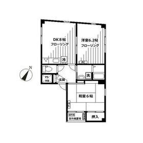 多田びる2階Fの間取り画像