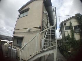 宿河原駅 徒歩21分の外観画像