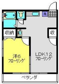 日吉駅 徒歩29分2階Fの間取り画像
